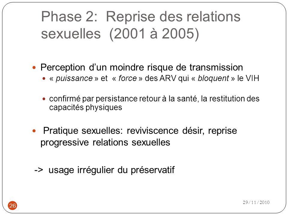 Phase 2: Reprise des relations sexuelles (2001 à 2005) Perception dun moindre risque de transmission « puissance » et « force » des ARV qui « bloquent » le VIH confirmé par persistance retour à la santé, la restitution des capacités physiques Pratique sexuelles: reviviscence désir, reprise progressive relations sexuelles -> usage irrégulier du préservatif 26 29/11/2010
