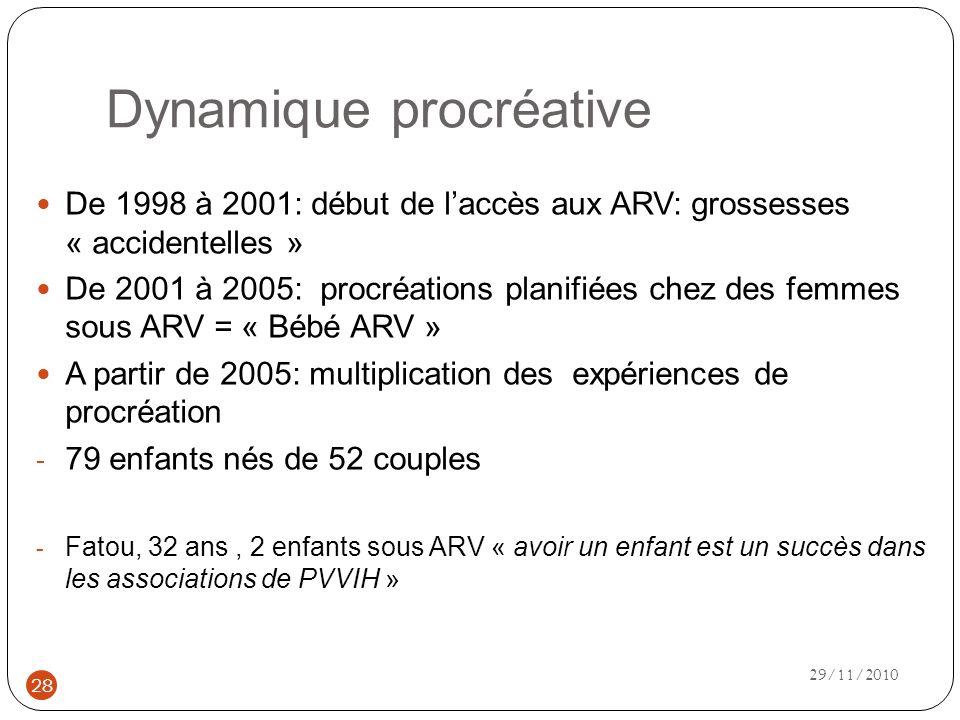 Dynamique procréative De 1998 à 2001: début de laccès aux ARV: grossesses « accidentelles » De 2001 à 2005: procréations planifiées chez des femmes sous ARV = « Bébé ARV » A partir de 2005: multiplication des expériences de procréation - 79 enfants nés de 52 couples - Fatou, 32 ans, 2 enfants sous ARV « avoir un enfant est un succès dans les associations de PVVIH » 28 29/11/2010