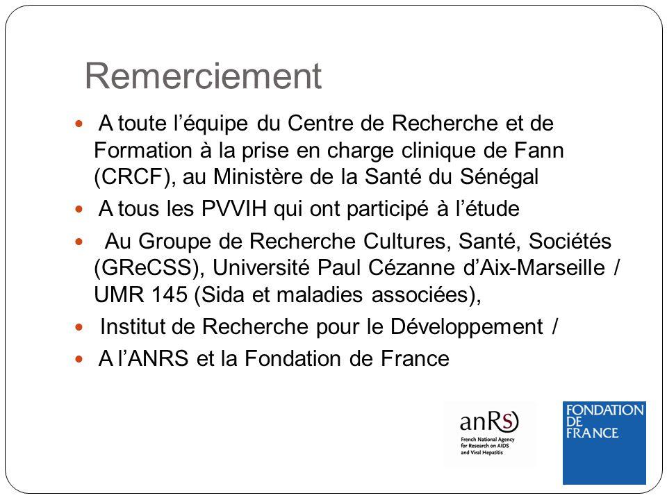 Remerciement A toute léquipe du Centre de Recherche et de Formation à la prise en charge clinique de Fann (CRCF), au Ministère de la Santé du Sénégal A tous les PVVIH qui ont participé à létude Au Groupe de Recherche Cultures, Santé, Sociétés (GReCSS), Université Paul Cézanne dAix-Marseille / UMR 145 (Sida et maladies associées), Institut de Recherche pour le Développement / A lANRS et la Fondation de France