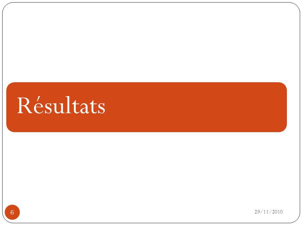 Résultats 29/11/2010 6