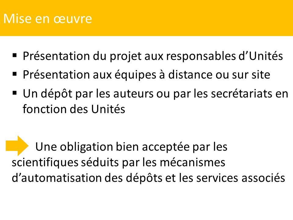 Mise en œuvre Présentation du projet aux responsables dUnités Présentation aux équipes à distance ou sur site Un dépôt par les auteurs ou par les secr