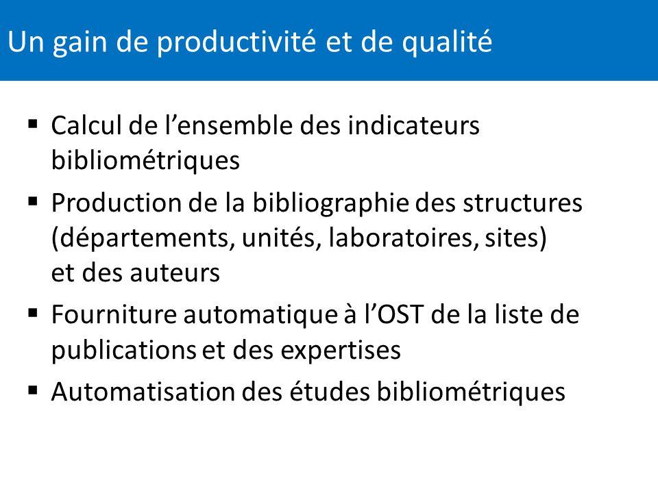 Un gain de productivité et de qualité Calcul de lensemble des indicateurs bibliométriques Production de la bibliographie des structures (départements,