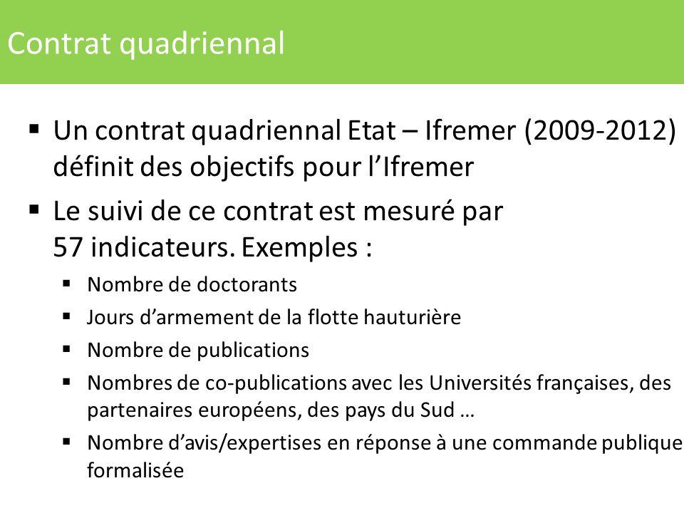 Contrat quadriennal Un contrat quadriennal Etat – Ifremer (2009-2012) définit des objectifs pour lIfremer Le suivi de ce contrat est mesuré par 57 indicateurs.
