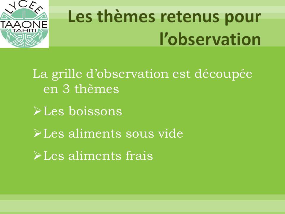 La grille dobservation est découpée en 3 thèmes Les boissons Les aliments sous vide Les aliments frais