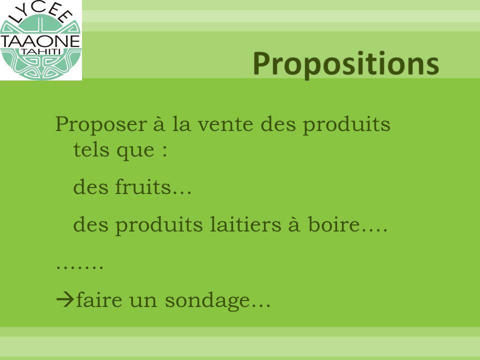 Proposer à la vente des produits tels que : des fruits… des produits laitiers à boire….