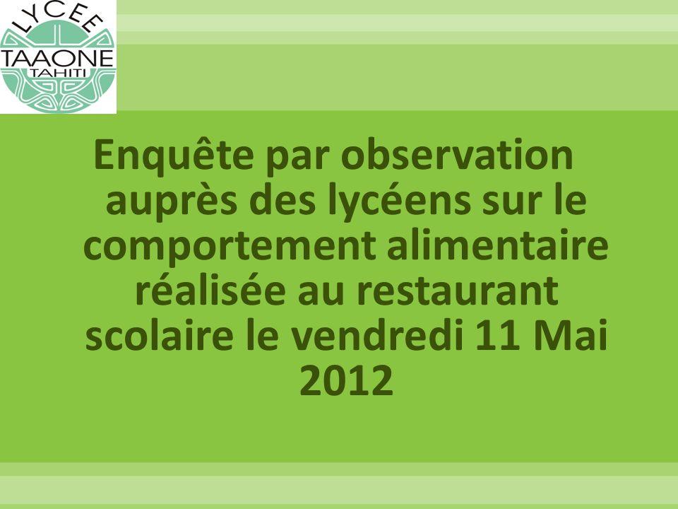 Enquête par observation auprès des lycéens sur le comportement alimentaire réalisée au restaurant scolaire le vendredi 11 Mai 2012