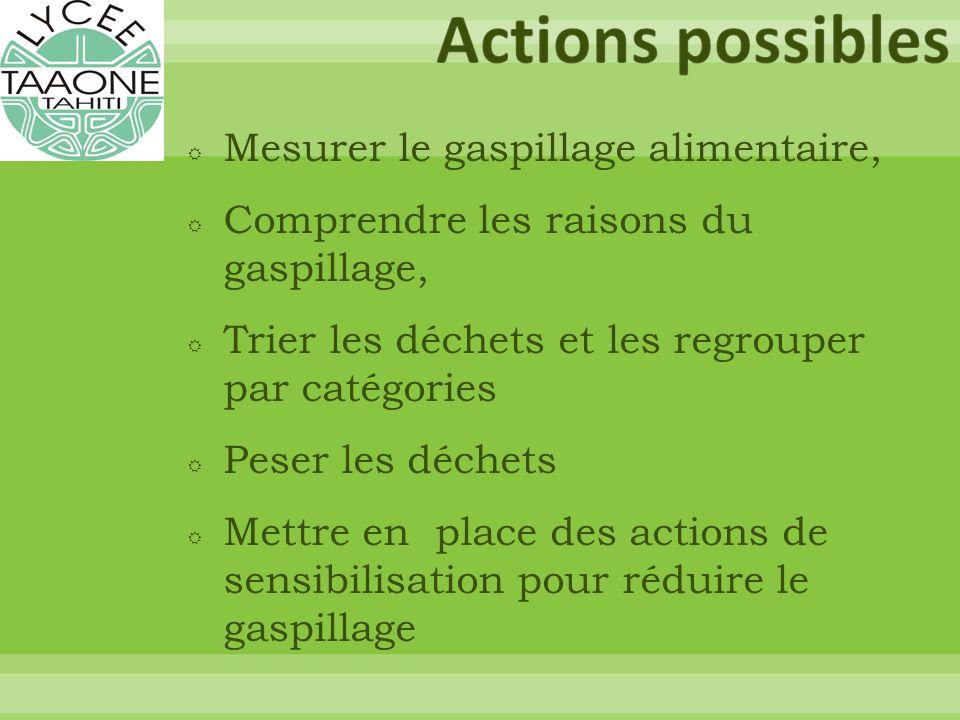 Mesurer le gaspillage alimentaire, Comprendre les raisons du gaspillage, Trier les déchets et les regrouper par catégories Peser les déchets Mettre en place des actions de sensibilisation pour réduire le gaspillage