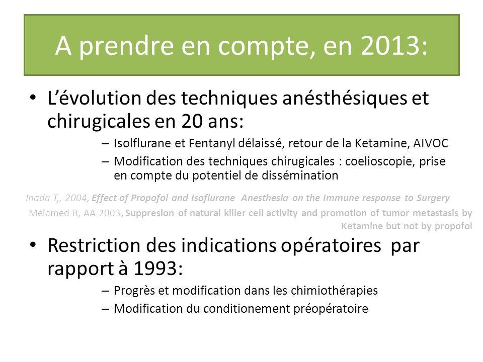 A prendre en compte, en 2013: Lévolution des techniques anésthésiques et chirugicales en 20 ans: – Isolflurane et Fentanyl délaissé, retour de la Keta