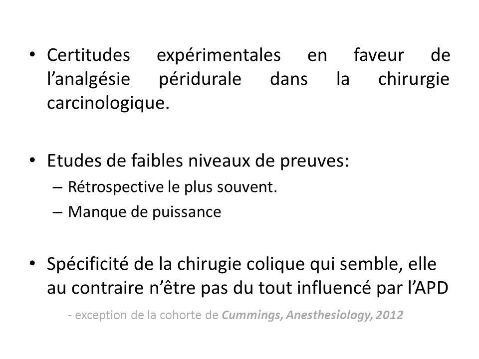 Certitudes expérimentales en faveur de lanalgésie péridurale dans la chirurgie carcinologique. Etudes de faibles niveaux de preuves: – Rétrospective l