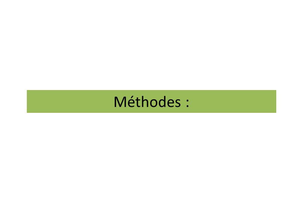 Méthodes :