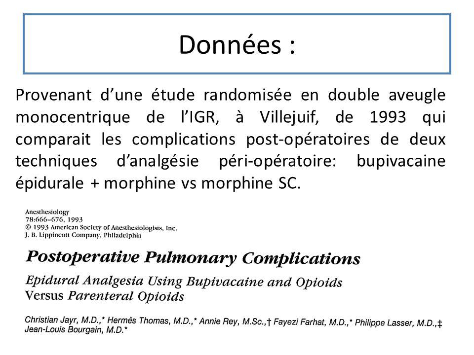 Données : Provenant dune étude randomisée en double aveugle monocentrique de lIGR, à Villejuif, de 1993 qui comparait les complications post-opératoir