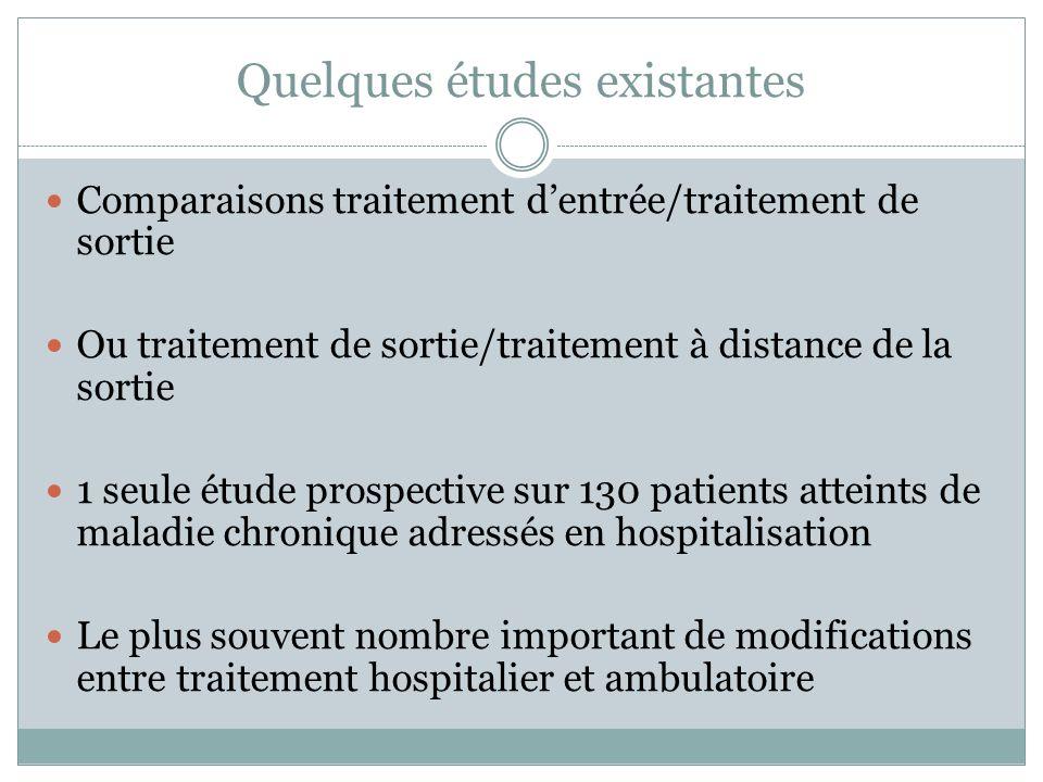 Quelques études existantes Comparaisons traitement dentrée/traitement de sortie Ou traitement de sortie/traitement à distance de la sortie 1 seule étu