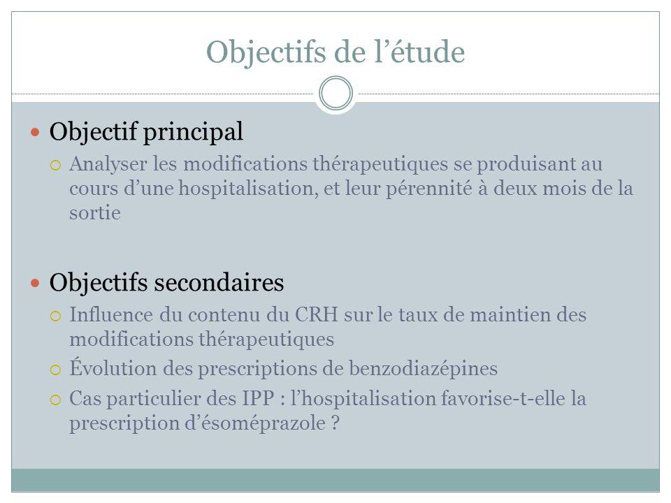 Objectifs de létude Objectif principal Analyser les modifications thérapeutiques se produisant au cours dune hospitalisation, et leur pérennité à deux