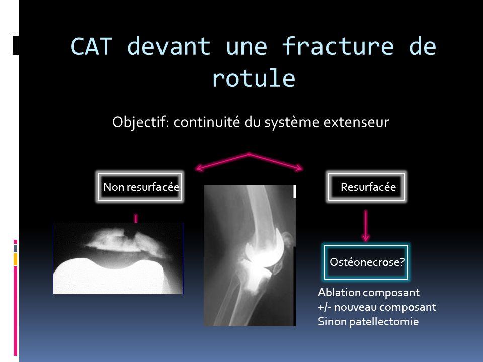 CAT devant une fracture de rotule Non resurfacéeResurfacée Ostéosynthèse Ostéonecrose? Ablation composant +/- nouveau composant Sinon patellectomie Ob