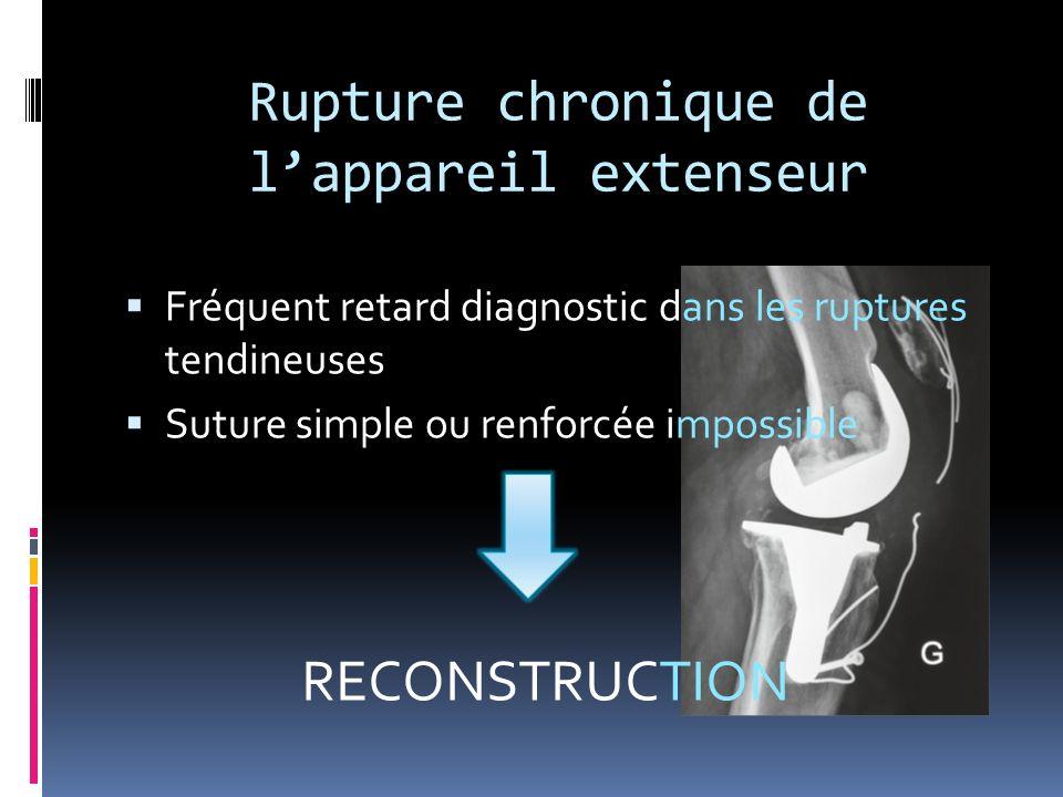 Rupture chronique de lappareil extenseur Fréquent retard diagnostic dans les ruptures tendineuses Suture simple ou renforcée impossible RECONSTRUCTION