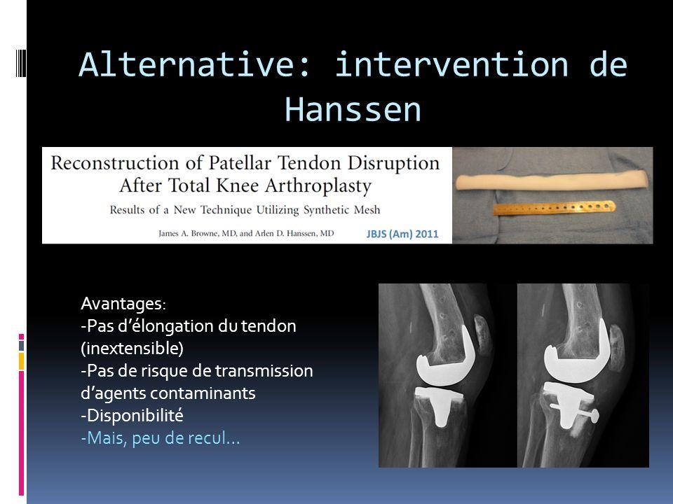 Alternative: intervention de Hanssen Avantages: -Pas délongation du tendon (inextensible) -Pas de risque de transmission dagents contaminants -Disponi