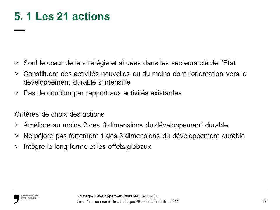 Stratégie Développement durable DAEC-DD Journées suisses de la statistique 2011/ le 25 octobre 2011 17 >Sont le cœur de la stratégie et situées dans les secteurs clé de lEtat >Constituent des activités nouvelles ou du moins dont lorientation vers le développement durable sintensifie >Pas de doublon par rapport aux activités existantes Critères de choix des actions >Améliore au moins 2 des 3 dimensions du développement durable >Ne péjore pas fortement 1 des 3 dimensions du développement durable >Intègre le long terme et les effets globaux 5.