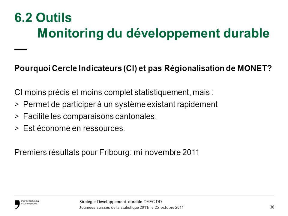 Stratégie Développement durable DAEC-DD Journées suisses de la statistique 2011/ le 25 octobre 2011 30 Pourquoi Cercle Indicateurs (CI) et pas Régionalisation de MONET.