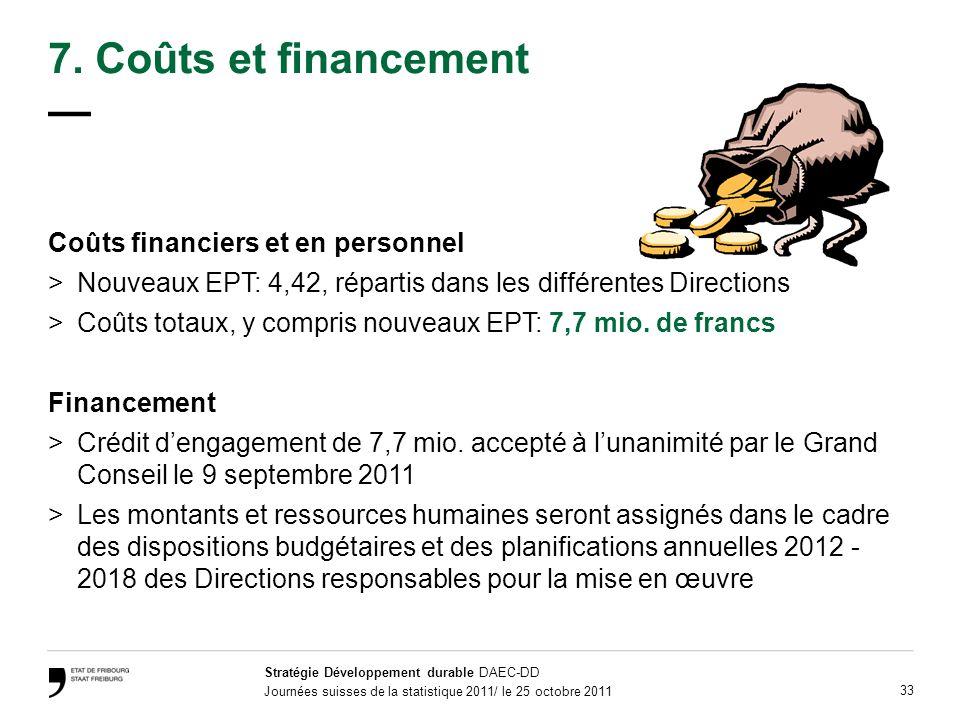 Stratégie Développement durable DAEC-DD Journées suisses de la statistique 2011/ le 25 octobre 2011 33 Coûts financiers et en personnel >Nouveaux EPT: 4,42, répartis dans les différentes Directions >Coûts totaux, y compris nouveaux EPT: 7,7 mio.