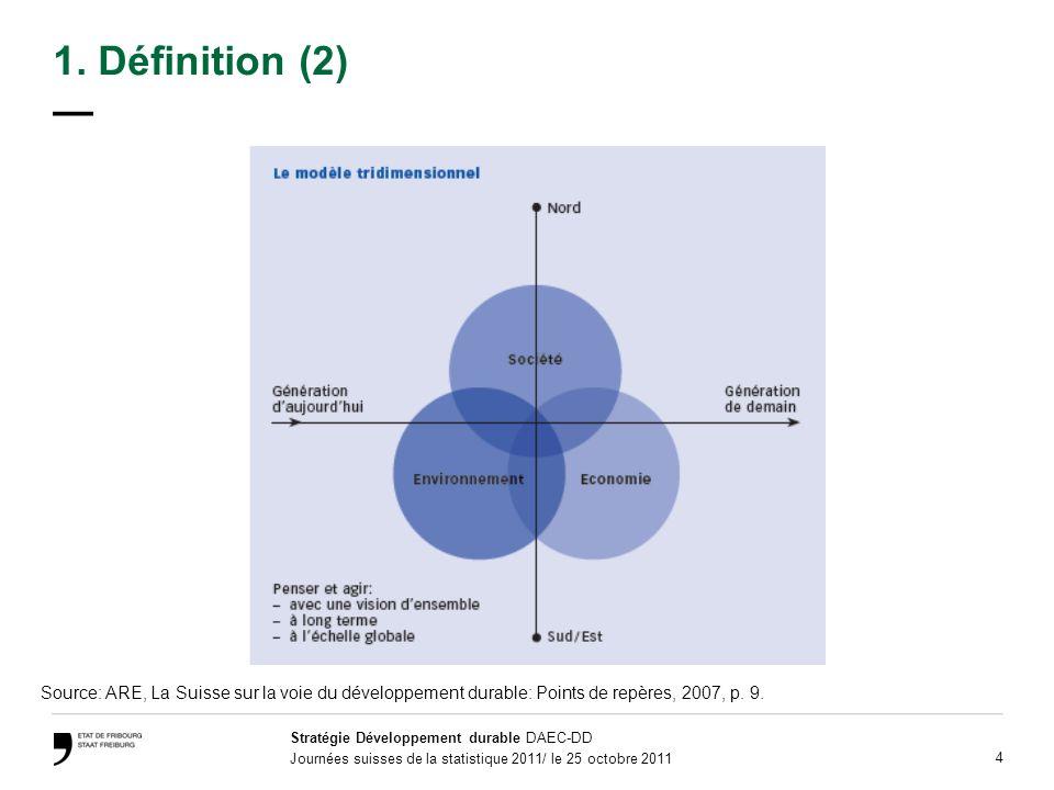 Stratégie Développement durable DAEC-DD Journées suisses de la statistique 2011/ le 25 octobre 2011 15 >Visent le moyen terme (15 ans) >Sont situés dans les secteurs clé de lEtat >Sont lhorizon vers lequel se déplacer : - au moyen des activités durables actuelles, - du renforcement de la durabilité des projets courants de lEtat, - des nouvelles actions de la stratégie >Traitent de domaines assez larges et dépassent ainsi les actions proposées dans le cadre de la stratégie 4.