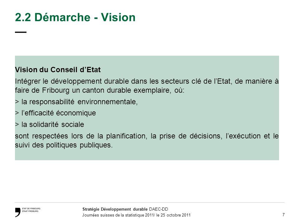 Stratégie Développement durable DAEC-DD Journées suisses de la statistique 2011/ le 25 octobre 2011 7 2.2 Démarche - Vision Vision du Conseil dEtat Intégrer le développement durable dans les secteurs clé de lEtat, de manière à faire de Fribourg un canton durable exemplaire, où: > la responsabilité environnementale, > lefficacité économique > la solidarité sociale sont respectées lors de la planification, la prise de décisions, lexécution et le suivi des politiques publiques.