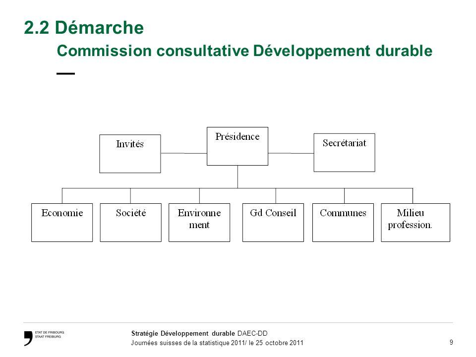 Stratégie Développement durable DAEC-DD Journées suisses de la statistique 2011/ le 25 octobre 2011 9 2.2 Démarche Commission consultative Développement durable