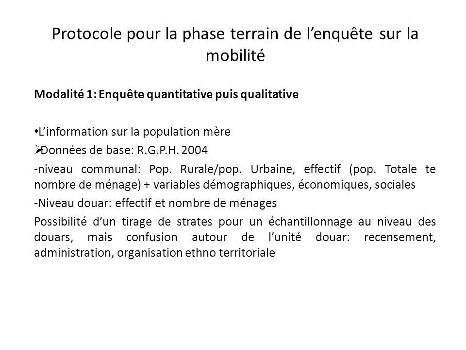 Protocole pour la phase terrain de lenquête sur la mobilité Modalité 1: Enquête quantitative puis qualitative Linformation sur la population mère Données de base: R.G.P.H.