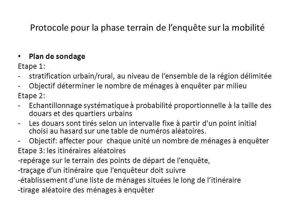 Protocole pour la phase terrain de lenquête sur la mobilité Modalité 2: lenquête qualitative lieu denquête/site dobservation des phénomènes environnementaux Localisation dans un territoire communautaire (le niveau douar/fraction/tribu) Mener les entretiens (méthode boule de neige) à trois niveaux: douar/centre urbain local/ville régionale