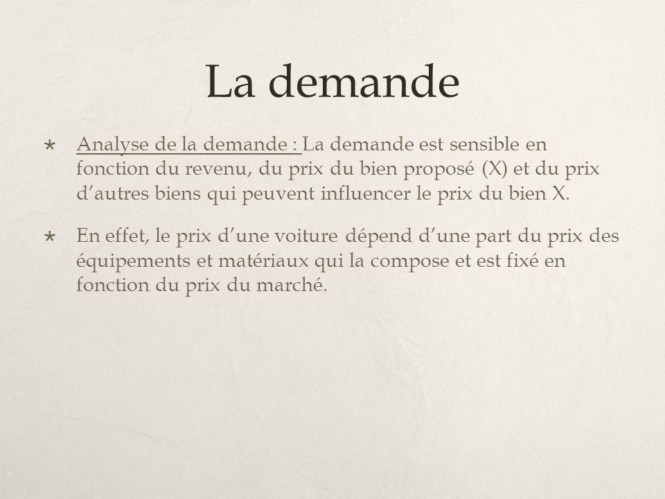 La demande Analyse de la demande : La demande est sensible en fonction du revenu, du prix du bien proposé (X) et du prix dautres biens qui peuvent inf