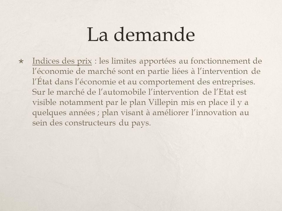 La demande Indices des prix : les limites apportées au fonctionnement de léconomie de marché sont en partie liées à lintervention de lÉtat dans lécono