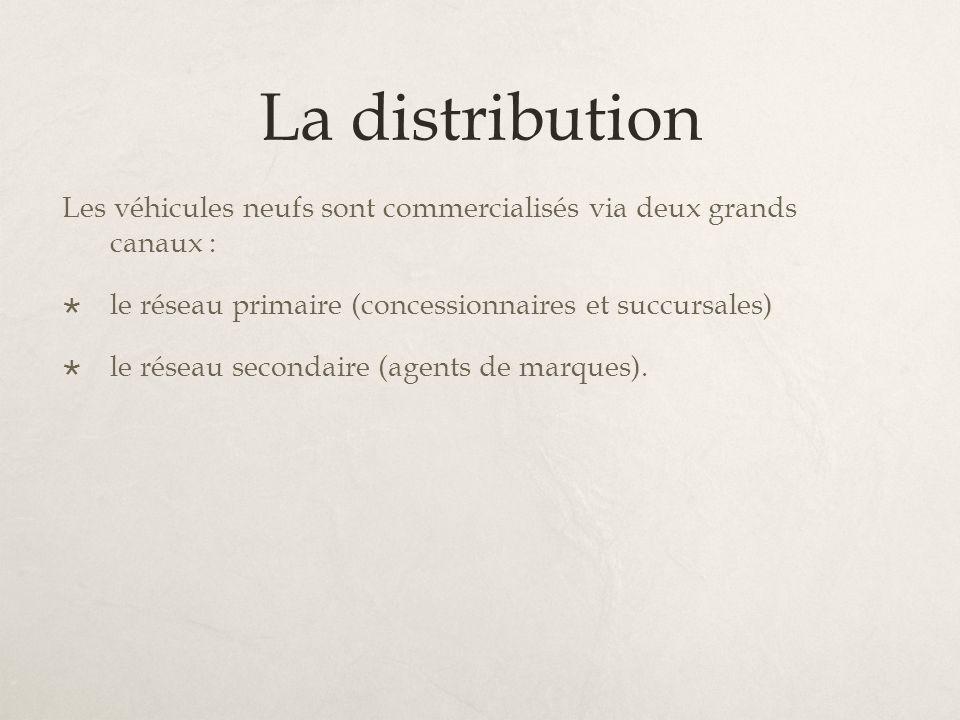 La distribution Les véhicules neufs sont commercialisés via deux grands canaux : le réseau primaire (concessionnaires et succursales) le réseau second