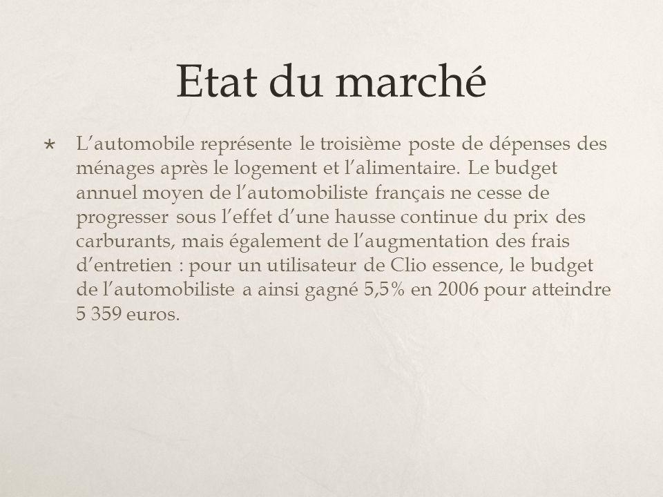 Etat du marché Lautomobile représente le troisième poste de dépenses des ménages après le logement et lalimentaire. Le budget annuel moyen de lautomob