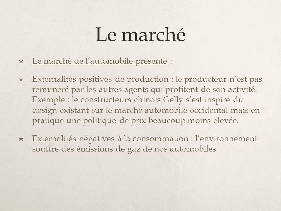 Le marché Le marché de lautomobile présente : Externalités positives de production : le producteur nest pas rémunéré par les autres agents qui profite