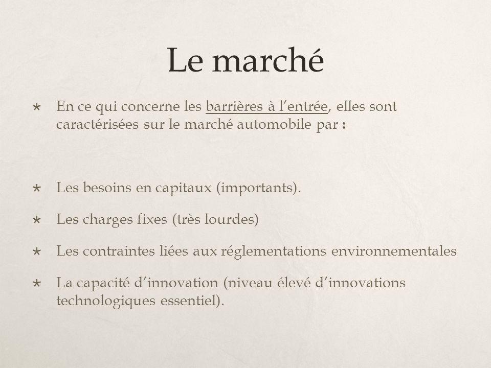 Le marché En ce qui concerne les barrières à lentrée, elles sont caractérisées sur le marché automobile par : Les besoins en capitaux (importants). Le