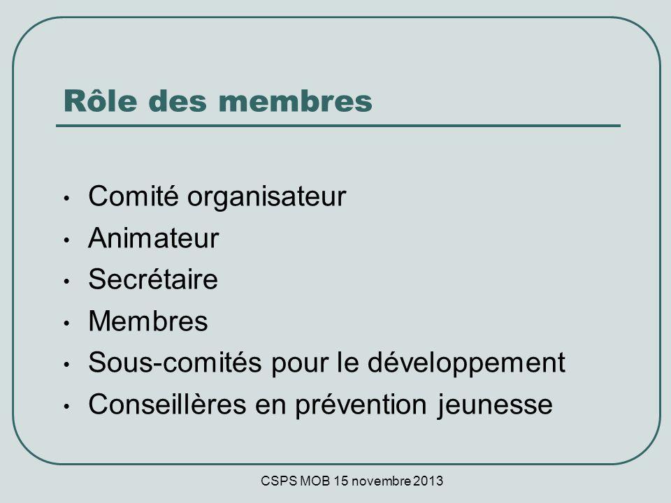 CSPS MOB 15 novembre 2013 Rôle des membres Comité organisateur Animateur Secrétaire Membres Sous-comités pour le développement Conseillères en prévention jeunesse