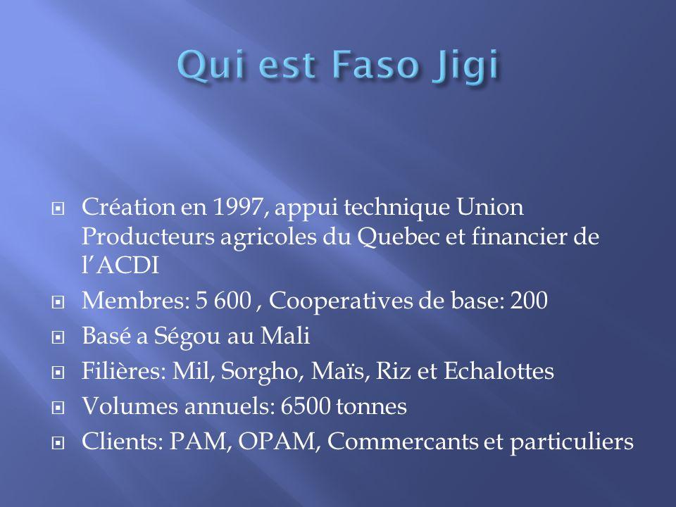 Création en 1997, appui technique Union Producteurs agricoles du Quebec et financier de lACDI Membres: 5 600, Cooperatives de base: 200 Basé a Ségou au Mali Filières: Mil, Sorgho, Maïs, Riz et Echalottes Volumes annuels: 6500 tonnes Clients: PAM, OPAM, Commercants et particuliers