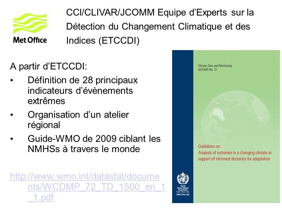 A partir dETCCDI: Définition de 28 principaux indicateurs dévènements extrêmes Organisation dun atelier régional Guide-WMO de 2009 ciblant les NMHSs à