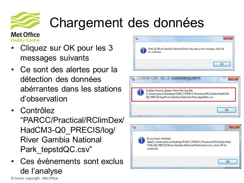 © Crown copyright Met Office Chargement des données Cliquez sur OK pour les 3 messages suivants Ce sont des alertes pour la détection des données abér