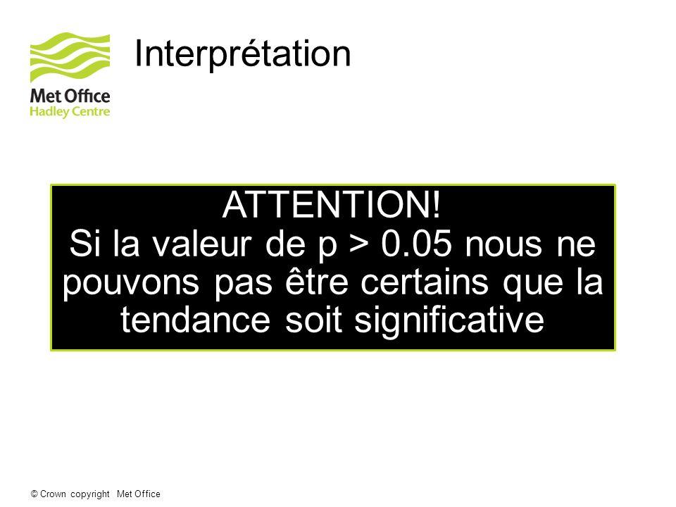 © Crown copyright Met Office Interprétation ATTENTION! Si la valeur de p > 0.05 nous ne pouvons pas être certains que la tendance soit significative