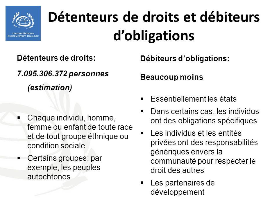 Détenteurs de droits et débiteurs dobligations Détenteurs de droits: 7.095.306.372 personnes (estimation) Chaque individu, homme, femme ou enfant de t
