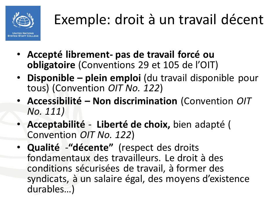 Exemple: droit à un travail décent Accepté librement- pas de travail forcé ou obligatoire (Conventions 29 et 105 de lOIT) Disponible – plein emploi (du travail disponible pour tous) (Convention OIT No.
