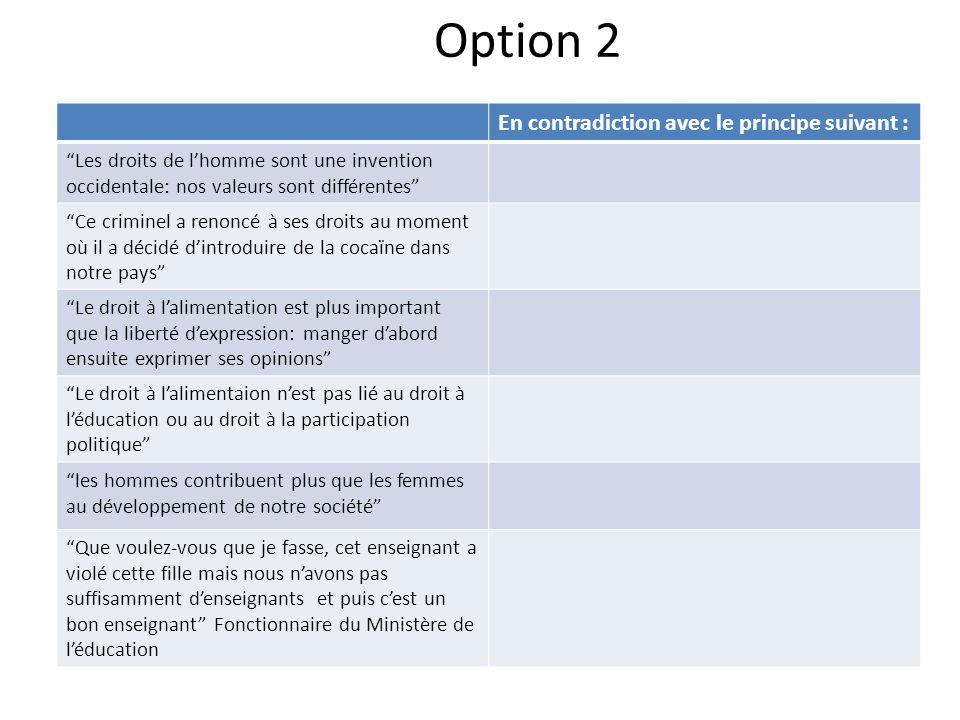 Option 2 En contradiction avec le principe suivant : Les droits de lhomme sont une invention occidentale: nos valeurs sont différentes Ce criminel a r