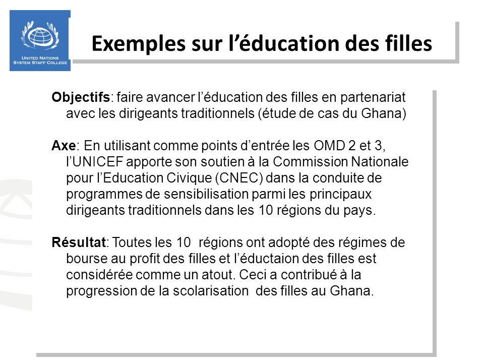 Exemples sur léducation des filles Objectifs: faire avancer léducation des filles en partenariat avec les dirigeants traditionnels (étude de cas du Gh