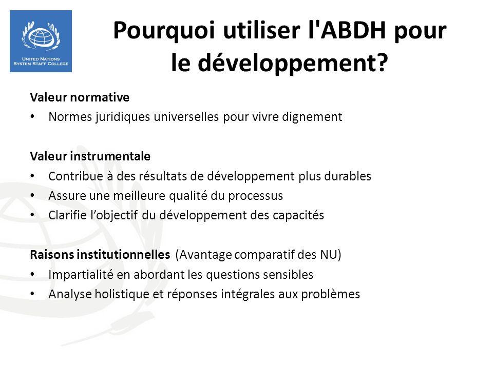 Pourquoi utiliser l'ABDH pour le développement? Valeur normative Normes juridiques universelles pour vivre dignement Valeur instrumentale Contribue à