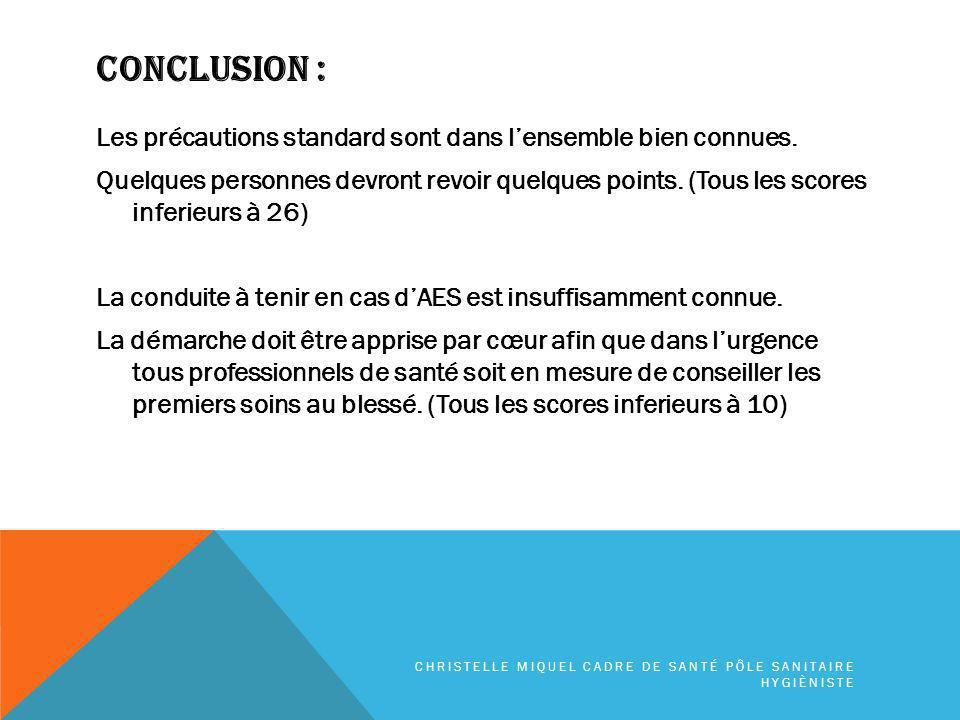 CONCLUSION : Les précautions standard sont dans lensemble bien connues.