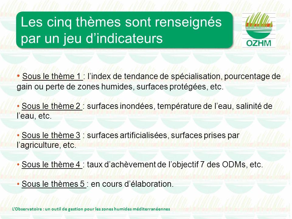 Sous le thème 1 : lindex de tendance de spécialisation, pourcentage de gain ou perte de zones humides, surfaces protégées, etc. Sous le thème 2 : surf