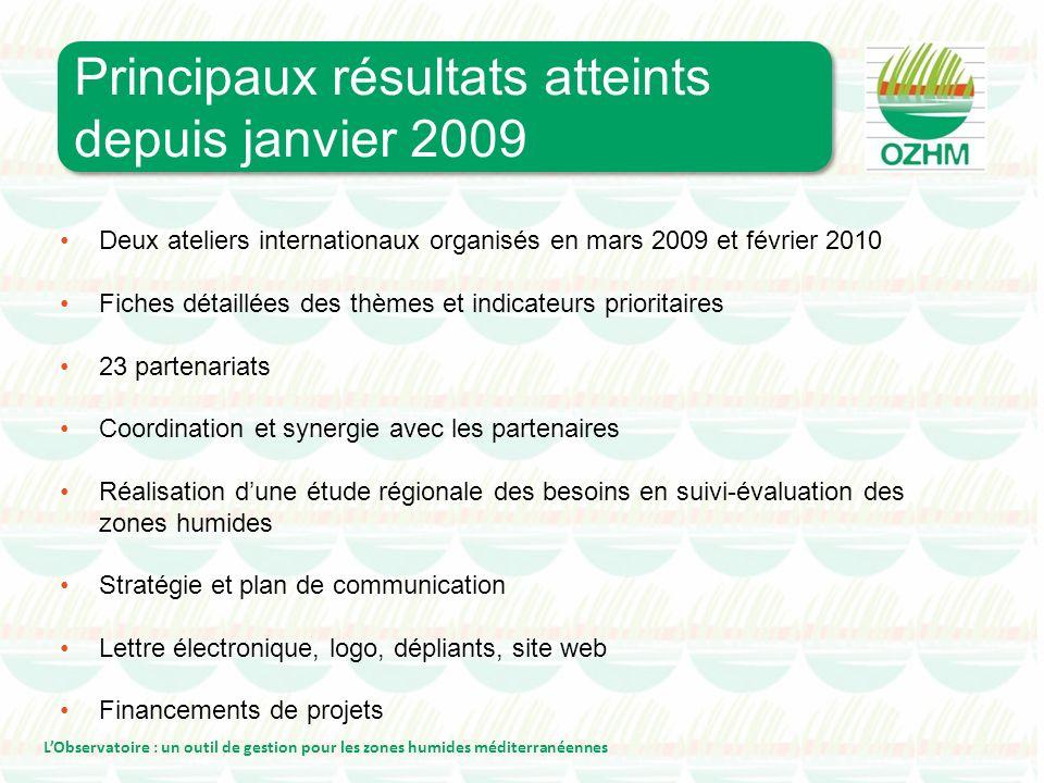 Deux ateliers internationaux organisés en mars 2009 et février 2010 Fiches détaillées des thèmes et indicateurs prioritaires 23 partenariats Coordinat