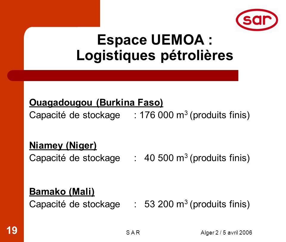 S A RAlger 2 / 5 avril 2006 19 Ouagadougou (Burkina Faso) Capacité de stockage : 176 000 m 3 (produits finis) Niamey (Niger) Capacité de stockage : 40 500 m 3 (produits finis) Bamako (Mali) Capacité de stockage : 53 200 m 3 (produits finis) Espace UEMOA : Logistiques pétrolières
