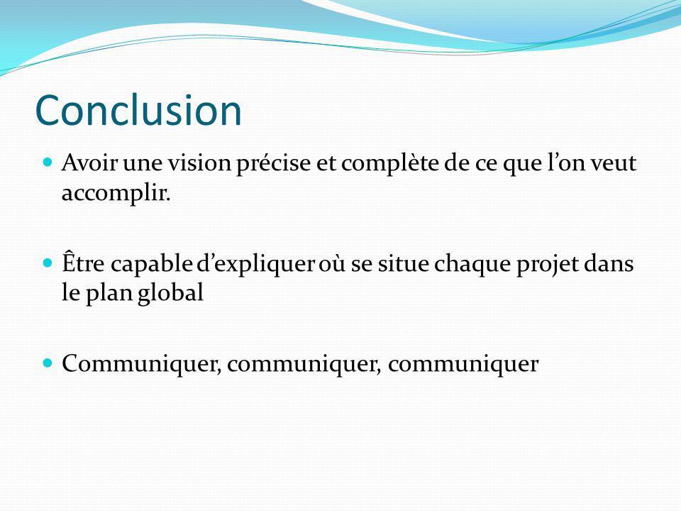 Conclusion Avoir une vision précise et complète de ce que lon veut accomplir. Être capable dexpliquer où se situe chaque projet dans le plan global Co