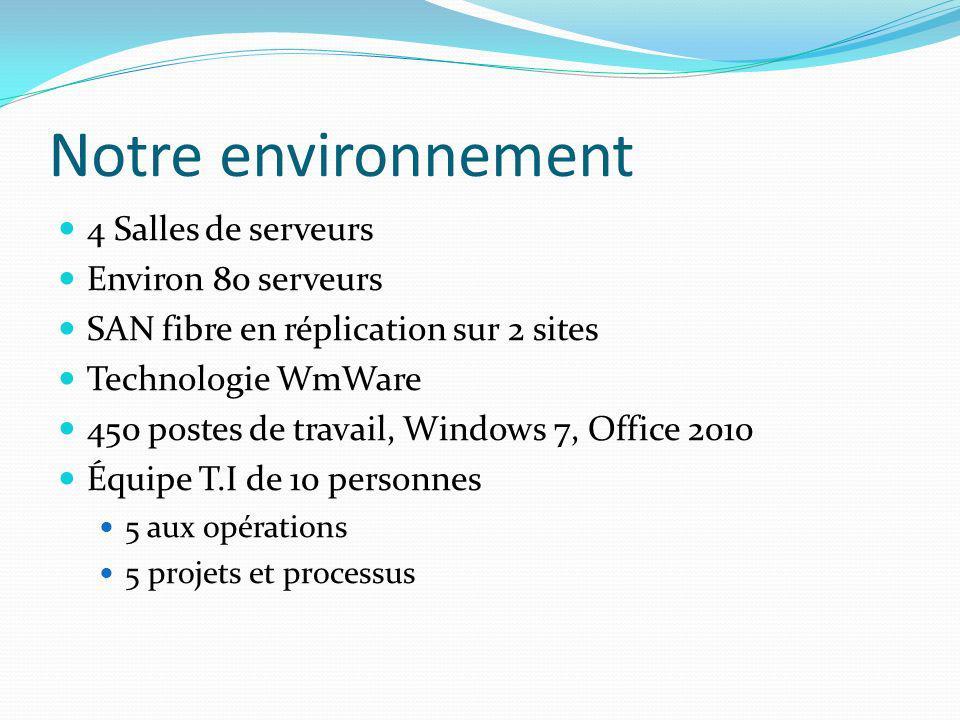 Notre environnement 4 Salles de serveurs Environ 80 serveurs SAN fibre en réplication sur 2 sites Technologie WmWare 450 postes de travail, Windows 7,